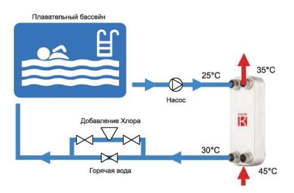 Паяные теплообменники для бассейна - схема подключения