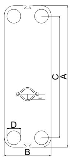 Пластина Ares - типоразмеры